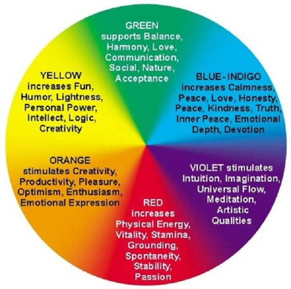 colors and depression/google images